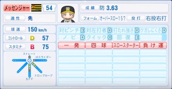 メッセンジャー_阪神_パワプロ能力データ_2019年シーズン終了時