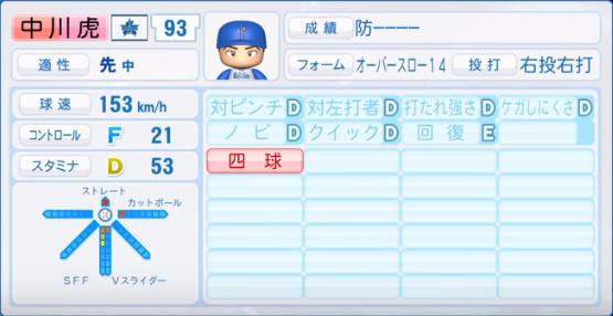 中川虎_横浜ベイスターズ_パワプロ能力データ_2019年シーズン終了時