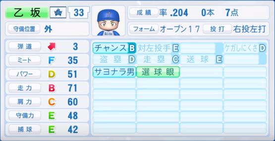 乙坂_横浜ベイスターズ_パワプロ能力データ_2019年シーズン終了時
