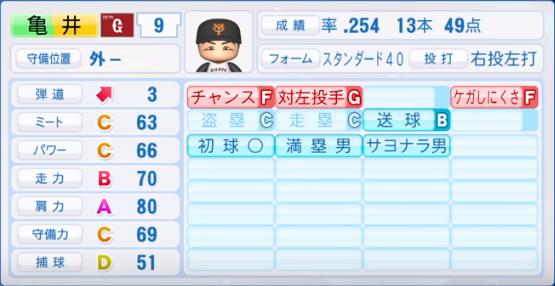 亀井_巨人_パワプロ能力データ_2019年シーズン終了時