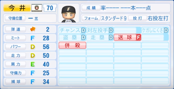 今井_日本ハム_パワプロ能力データ_2019年シーズン終了時
