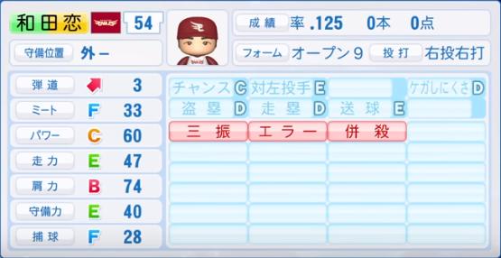 和田恋_楽天イーグルス_パワプロ能力データ_2019年シーズン終了時