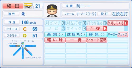 和田_ソフトバンクホークス_パワプロ能力データ_2019年シーズン終了時