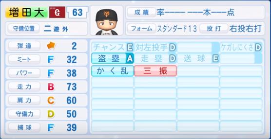 増田大_巨人_パワプロ能力データ_2019年シーズン終了時