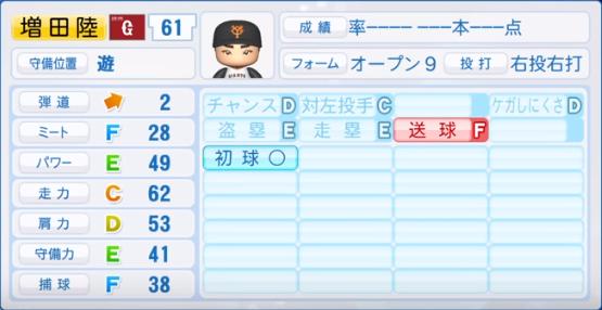 増田陸_巨人_パワプロ能力データ_2019年シーズン終了時