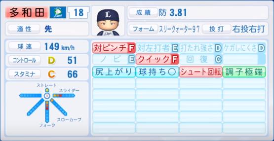 多和田_西武_パワプロ能力データ_2019年シーズン終了時