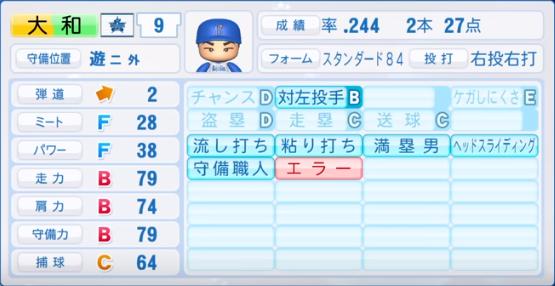 大和_横浜ベイスターズ_パワプロ能力データ_2019年シーズン終了時