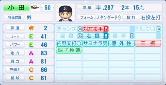 小田_オリックス_パワプロ能力データ_2019年シーズン終了時