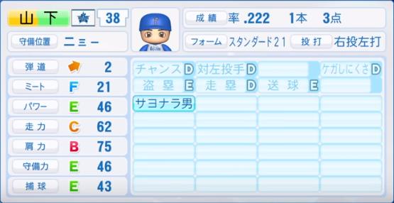 山下_横浜ベイスターズ_パワプロ能力データ_2019年シーズン終了時