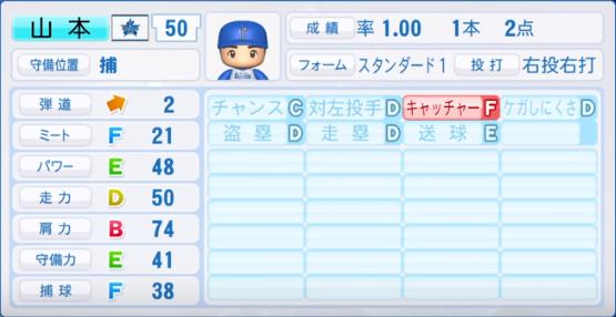 山本_横浜ベイスターズ_パワプロ能力データ_2019年シーズン終了時