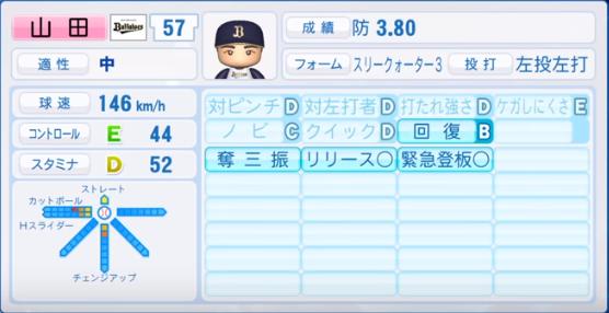 山田_オリックス_パワプロ能力データ_2019年シーズン終了時