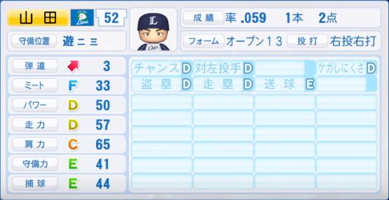 山田_西武_パワプロ能力データ_2019年シーズン終了時