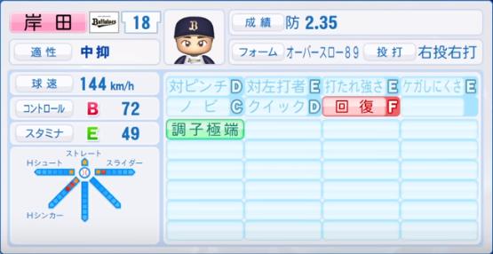 岸田_オリックス_パワプロ能力データ_2019年シーズン終了時