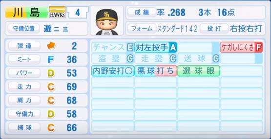 川島_ソフトバンクホークス_パワプロ能力データ_2019年シーズン終了時