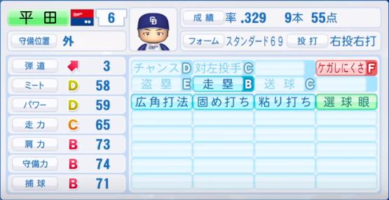 平田_中日ドラゴンズ_パワプロ能力データ_2019年シーズン終了時
