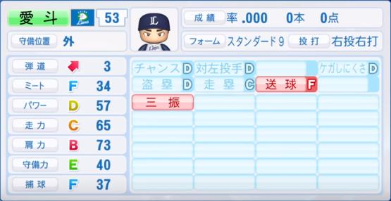 愛斗_西武_パワプロ能力データ_2019年シーズン終了時