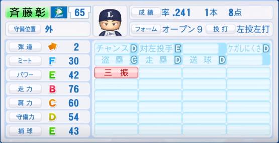 斉藤彰_西武_パワプロ能力データ_2019年シーズン終了時