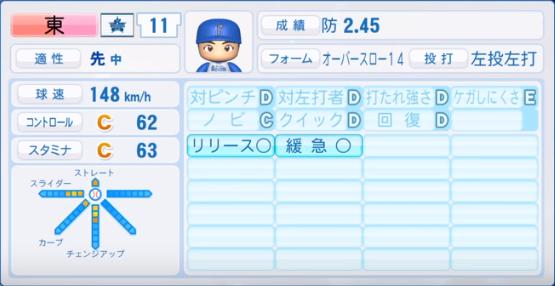 東_横浜ベイスターズ_パワプロ能力データ_2019年シーズン終了時