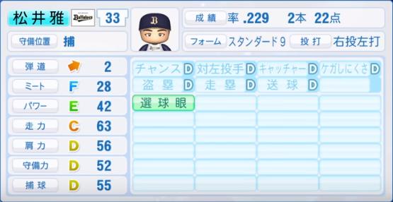 松井雅_オリックス_パワプロ能力データ_2019年シーズン終了時