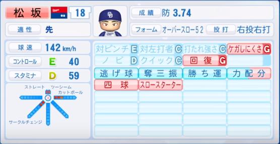 松坂大輔_中日ドラゴンズ_パワプロ能力データ_2019年シーズン終了時