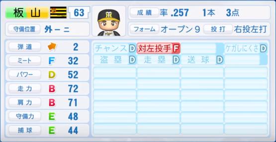 板山_阪神_パワプロ能力データ_2019年シーズン終了時