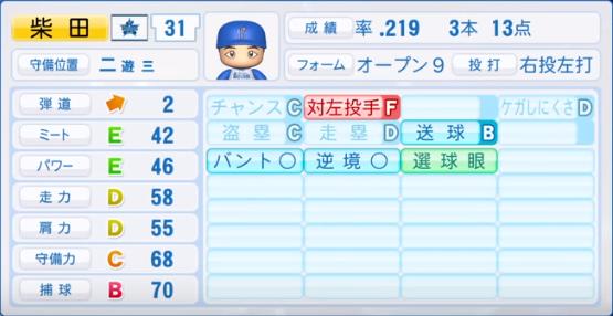 柴田_横浜ベイスターズ_パワプロ能力データ_2019年シーズン終了時