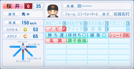 桜井_巨人_パワプロ能力データ_2019年シーズン終了時