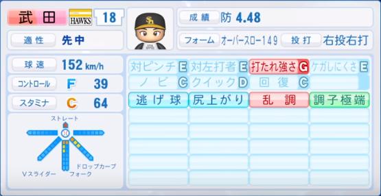 武田_ソフトバンクホークス_パワプロ能力データ_2019年シーズン終了時