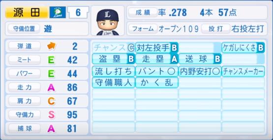 源田_西武_パワプロ能力データ_2019年シーズン終了時