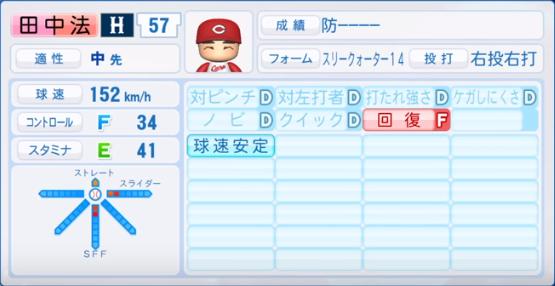 田中法_広島カープ_パワプロ能力データ_2019年シーズン終了時