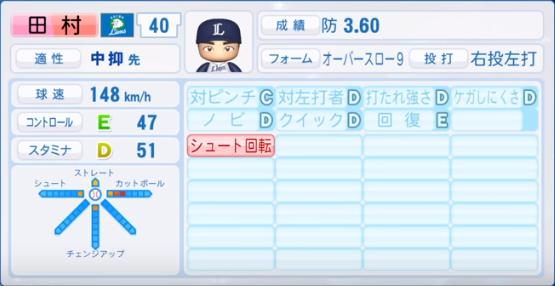 田村_西武_パワプロ能力データ_2019年シーズン終了時