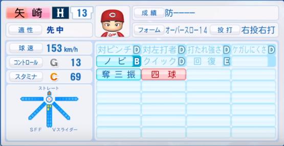 矢崎(加藤)_広島カープ_パワプロ能力データ_2019年シーズン終了時