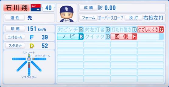 石川翔_中日ドラゴンズ_パワプロ能力データ_2019年シーズン終了時