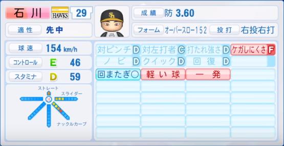 石川_ソフトバンクホークス_パワプロ能力データ_2019年シーズン終了時