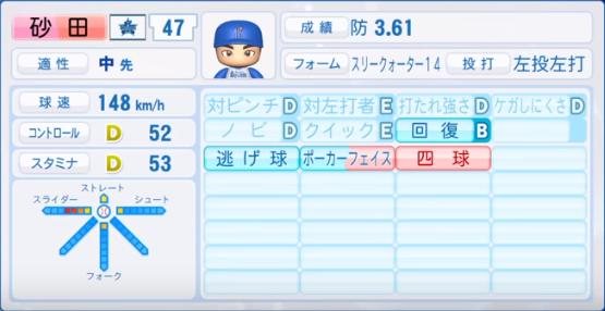 砂田_横浜ベイスターズ_パワプロ能力データ_2019年シーズン終了時