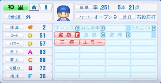 神里_横浜ベイスターズ_パワプロ能力データ_2019年シーズン終了時