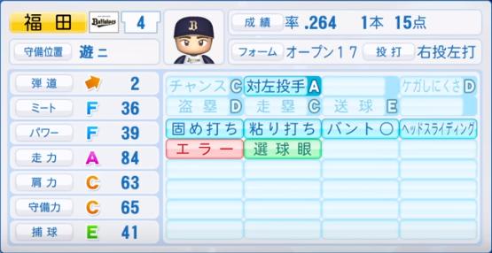 福田_オリックス_パワプロ能力データ_2019年シーズン終了時