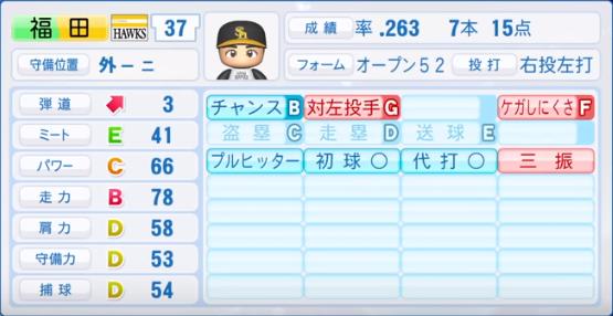 福田_ソフトバンクホークス_パワプロ能力データ_2019年シーズン終了時