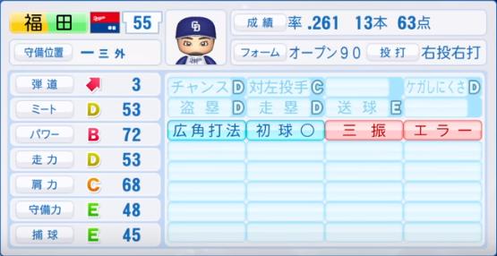 福田_中日ドラゴンズ_パワプロ能力データ_2019年シーズン終了時
