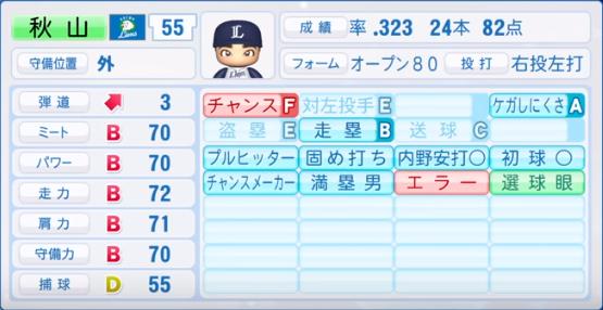 秋山_西武_パワプロ能力データ_2019年シーズン終了時