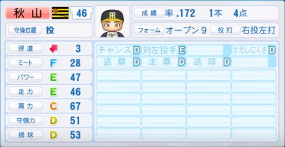 秋山_阪神_パワプロ能力データ_2019年シーズン終了時_野手能力