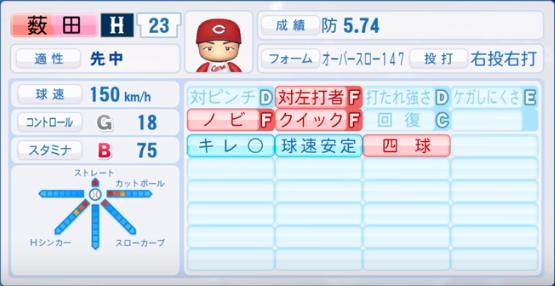 薮田_広島カープ_パワプロ能力データ_2019年シーズン終了時