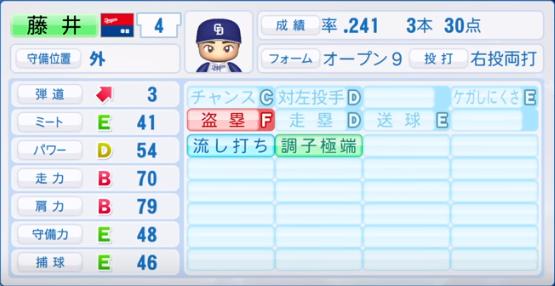 藤井_中日ドラゴンズ_パワプロ能力データ_2019年シーズン終了時