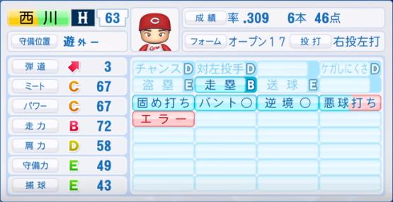 西川_広島カープ_パワプロ能力データ_2019年シーズン終了時