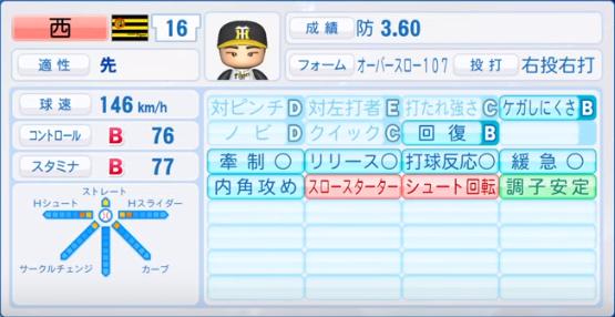 西_阪神_パワプロ能力データ_2019年シーズン終了時