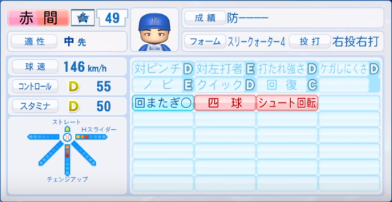 赤間_横浜ベイスターズ_パワプロ能力データ_2019年シーズン終了時