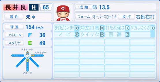 長井良_広島カープ_パワプロ能力データ_2019年シーズン終了時