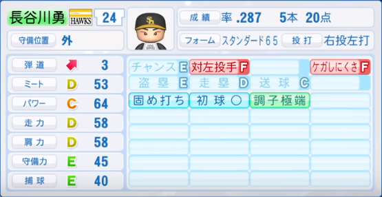 長谷川勇也_ソフトバンクホークス_パワプロ能力データ_2019年シーズン終了時