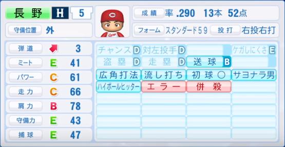 長野_広島カープ_パワプロ能力データ_2019年シーズン終了時