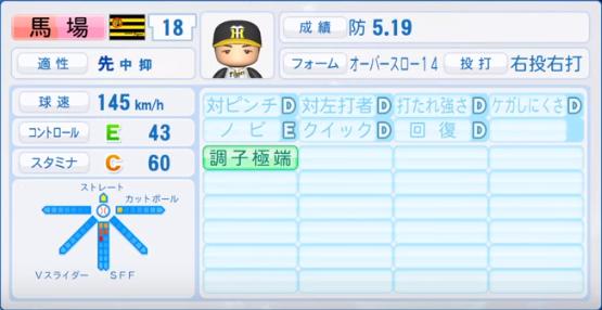 馬場_阪神_パワプロ能力データ_2019年シーズン終了時